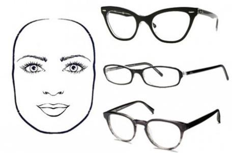 Okuliare na okrúhlu tvár